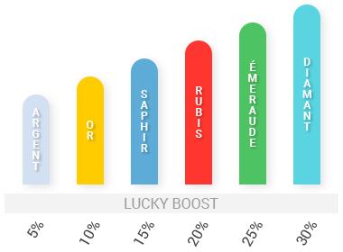 Lucky_boost_FR